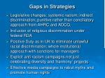 gaps in strategies