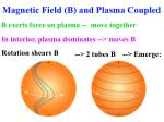 magnetic field b and plasma coupled