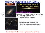 most of universe is plasma
