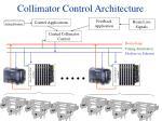 collimator control architecture