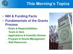 this morning s topics