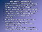 m e of cb recent insights