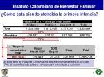 instituto colombiano de bienestar familiar3