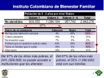 instituto colombiano de bienestar familiar4