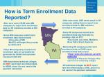 how is term enrollment data reported