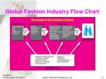 global fashion industry flow chart