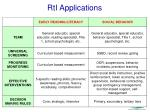 rti applications