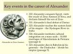 key events in the career of alexander