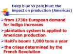 deep blue vs pale blue the impact on production americas