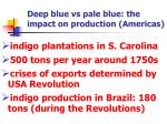deep blue vs pale blue the impact on production americas1