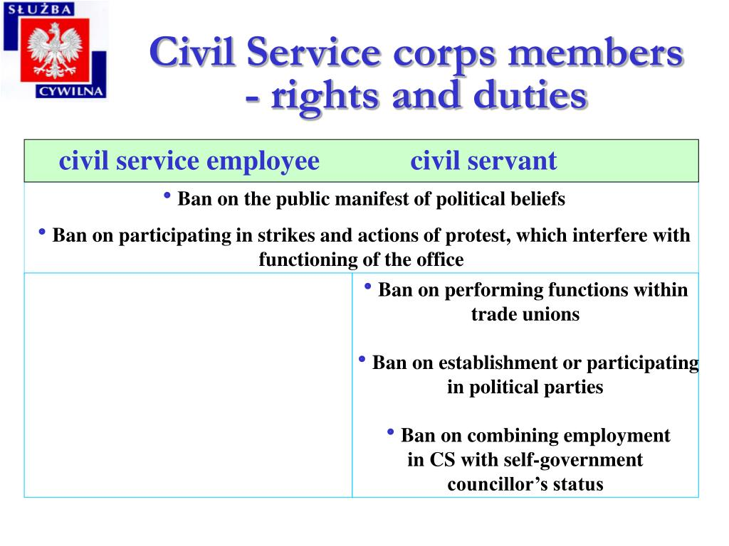 PPT - Polish civil service Improving integrity and