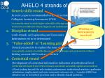 ahelo 4 strands of work