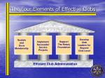 the four elements of effective clubs