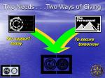 two needs two ways of giving