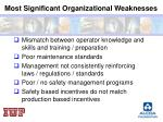most significant organizational weaknesses
