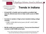 trends in indiana