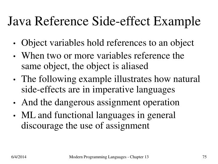 Java Reference Side-effect Example