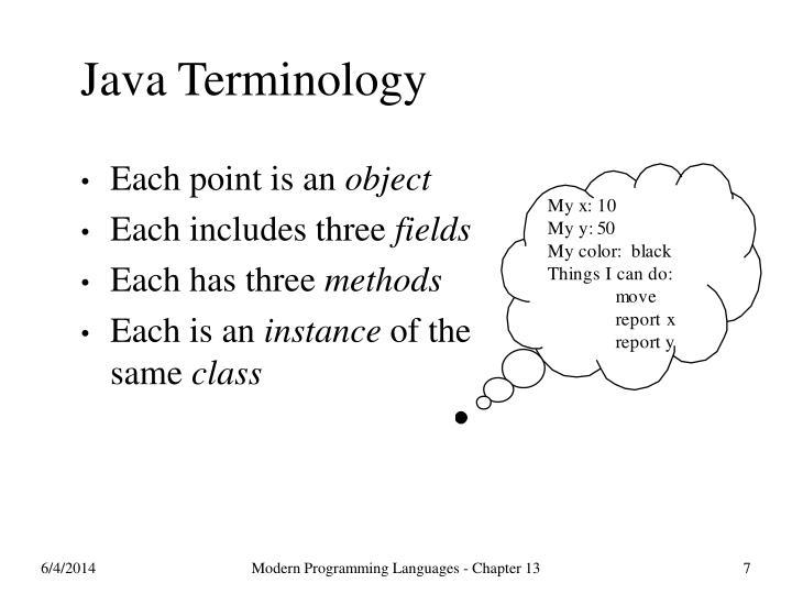 Java Terminology