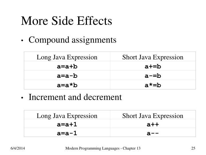 Long Java Expression
