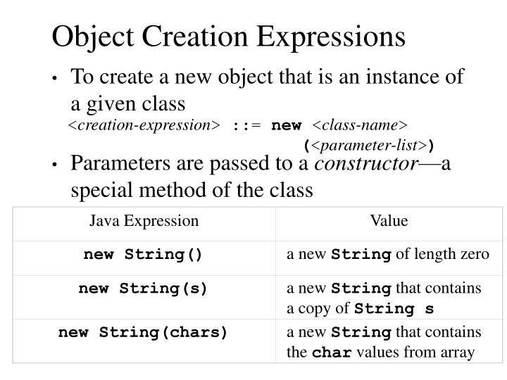 Java Expression