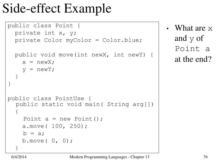 Side-effect Example