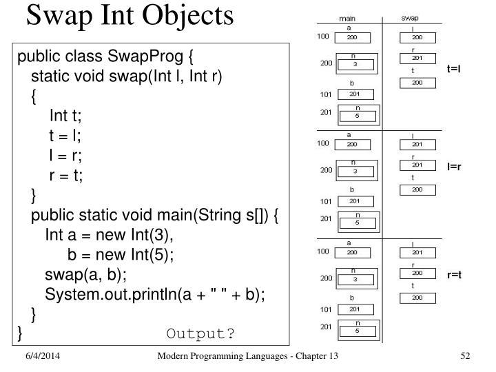 Swap Int Objects