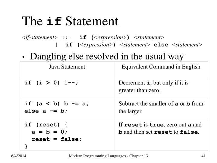 Java Statement